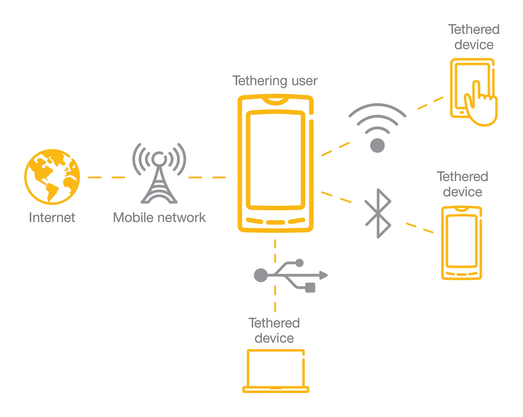 Zona Wi-Fi información extra - Alberto J García Gago